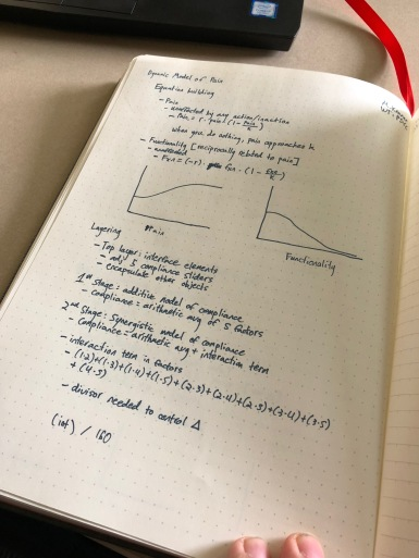Graph Shape Predictions
