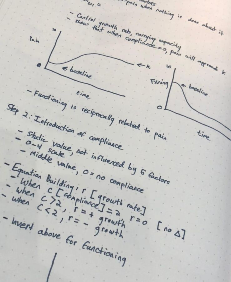 Equation Building Notes